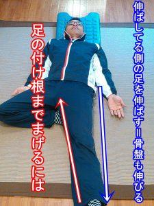 O脚股関節調整