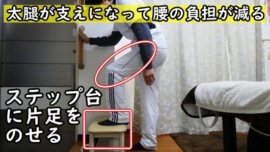 大腿四頭筋が働くと腰の負担が減る