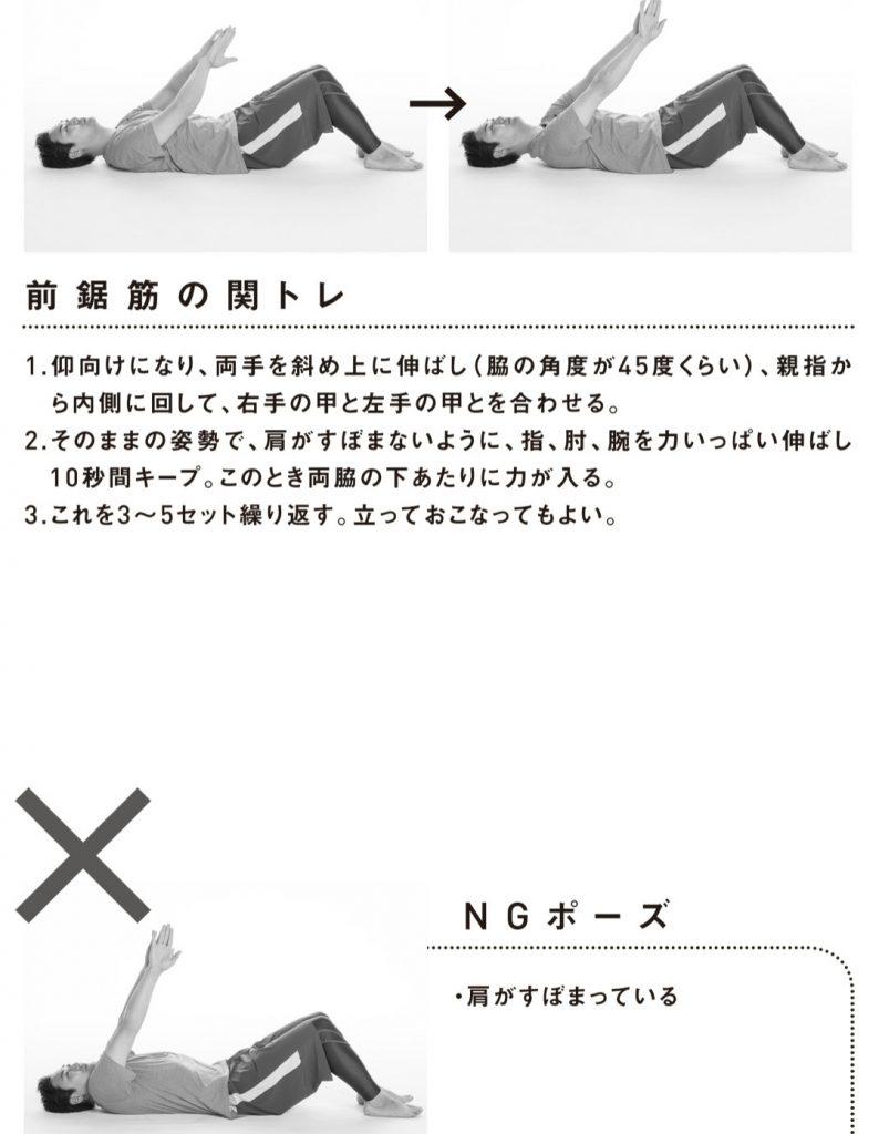 前鋸筋の関節トレーニング